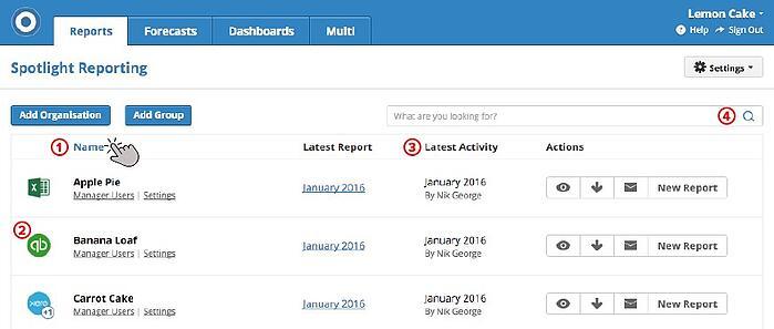 Source of data - Spotlight Reporting customer dashboard update