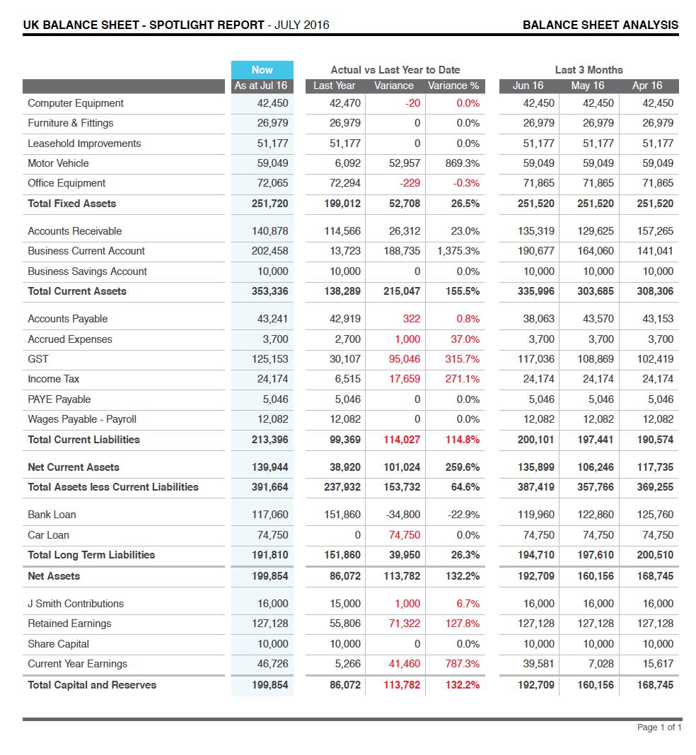 Blog_3_UK_Balance_Sheet_Spotlight_Reporting.png