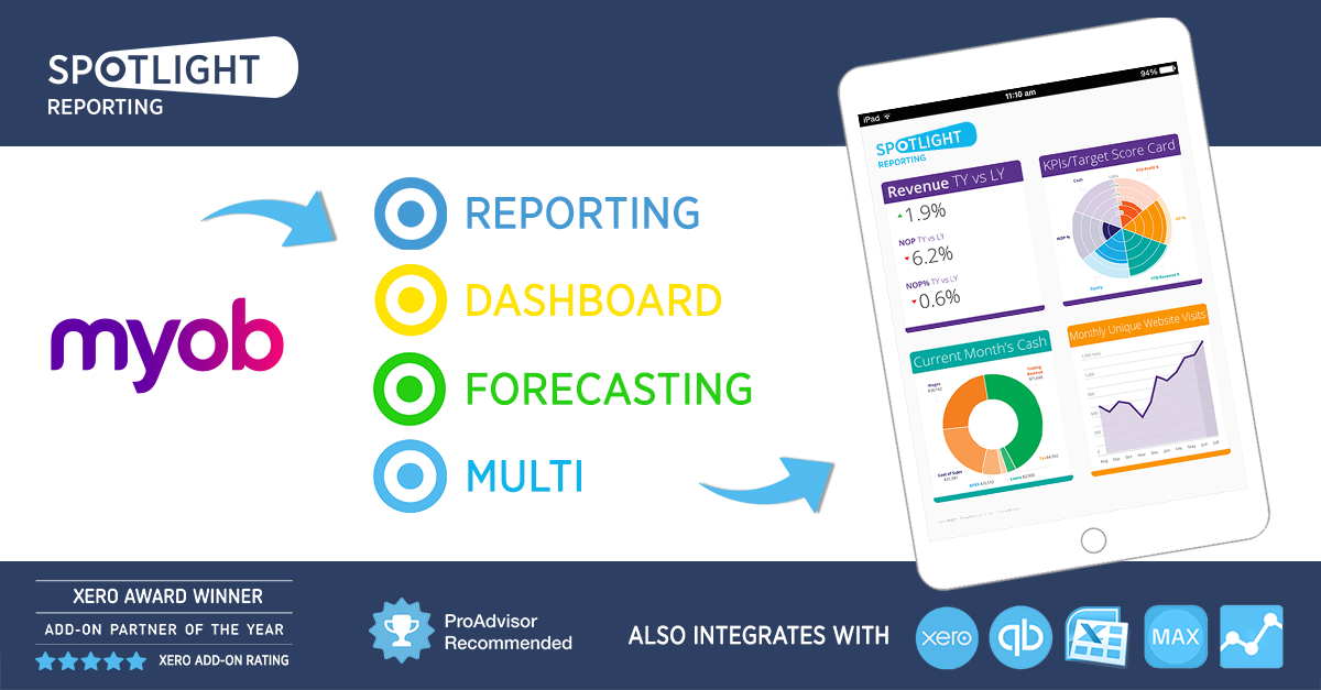 MYOB reporting, forecasting, dashboards, consolidations app - Spotlight Reporting 4.png