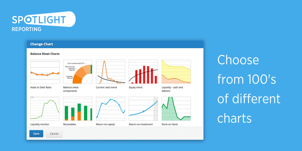 Spotlight Reporting Product UPS -Choose from 100's of different charts.png